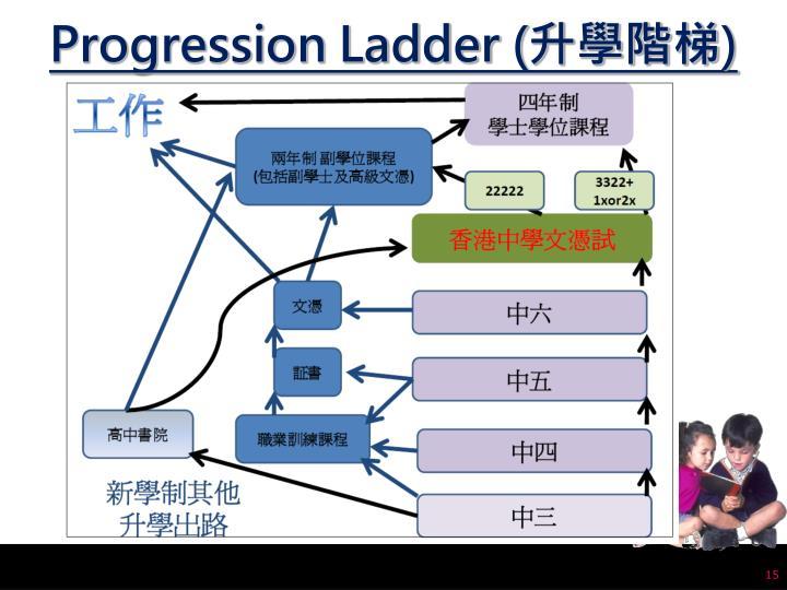 Progression Ladder (