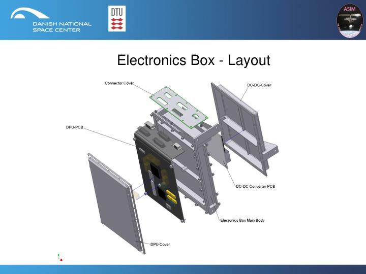 Electronics box layout