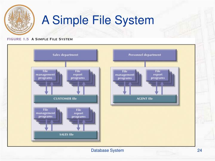 A Simple File System