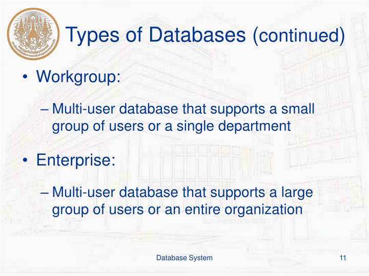 Types of Databases (