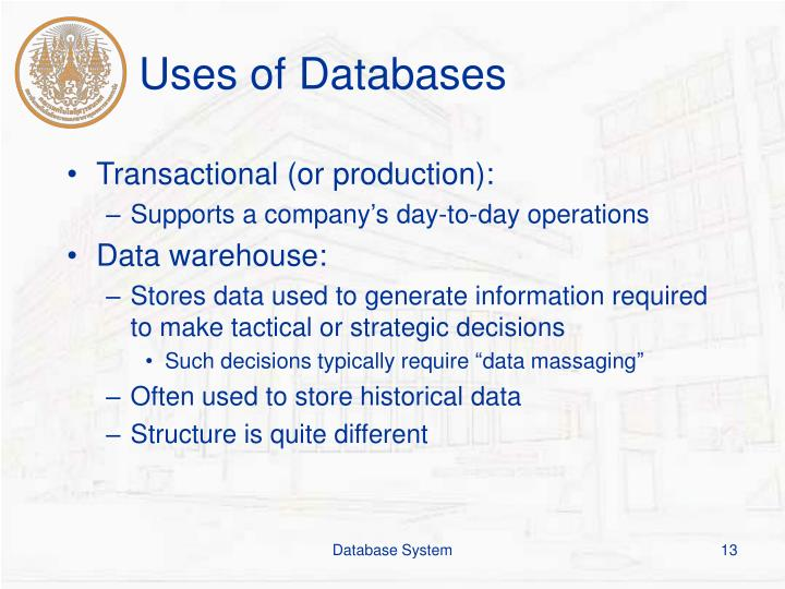 Uses of Databases