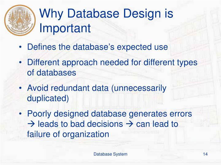 Why Database Design is Important