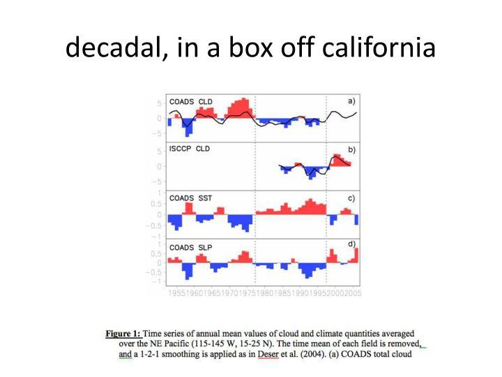 decadal, in a box off california