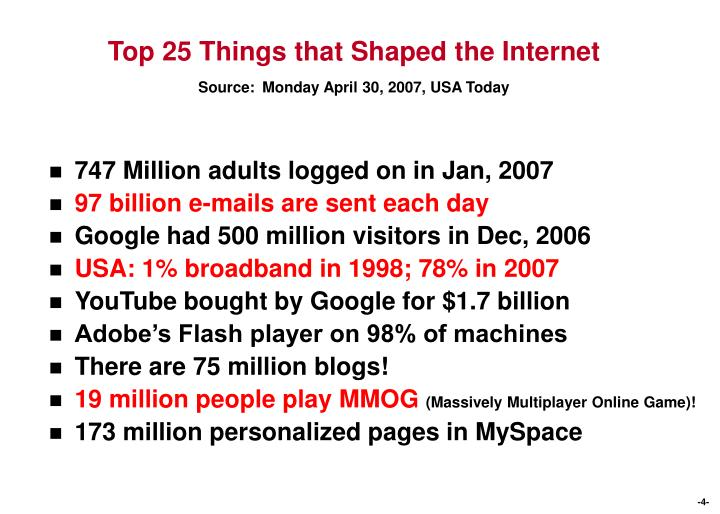 Top 25 Things that Shaped the Internet