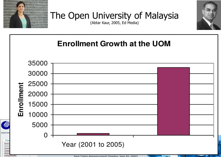 The Open University of Malaysia