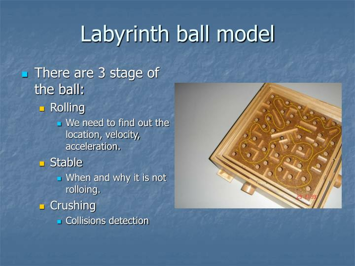 There are 3 stage of the ball: