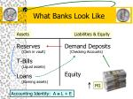 what banks look like