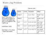 water jug problem1