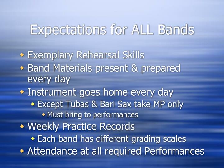 Expectations for ALL Bands