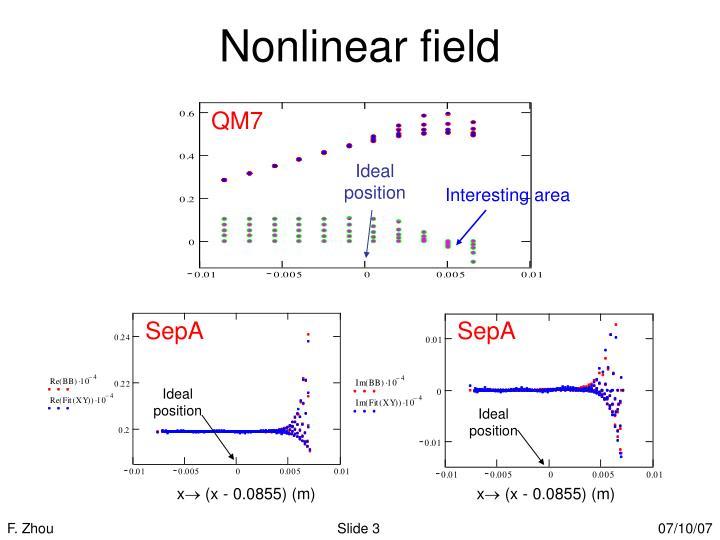 Nonlinear field