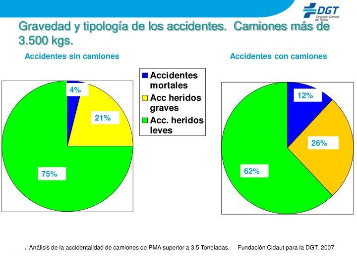 Gravedad y tipología de los accidentes.  Camiones más de 3.500 kgs.