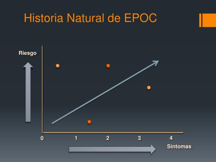 Historia Natural de EPOC