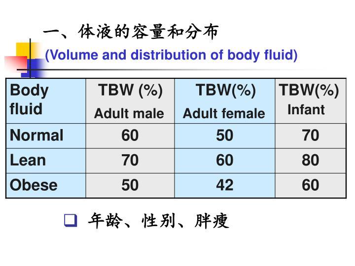 一、体液的容量和分布