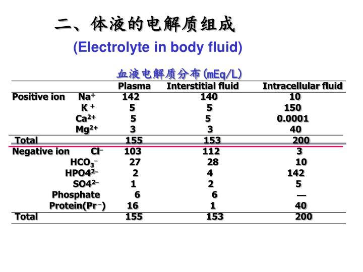 二、体液的电解质组成
