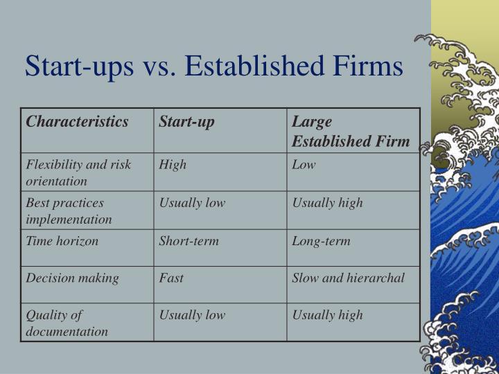 Start-ups vs. Established Firms