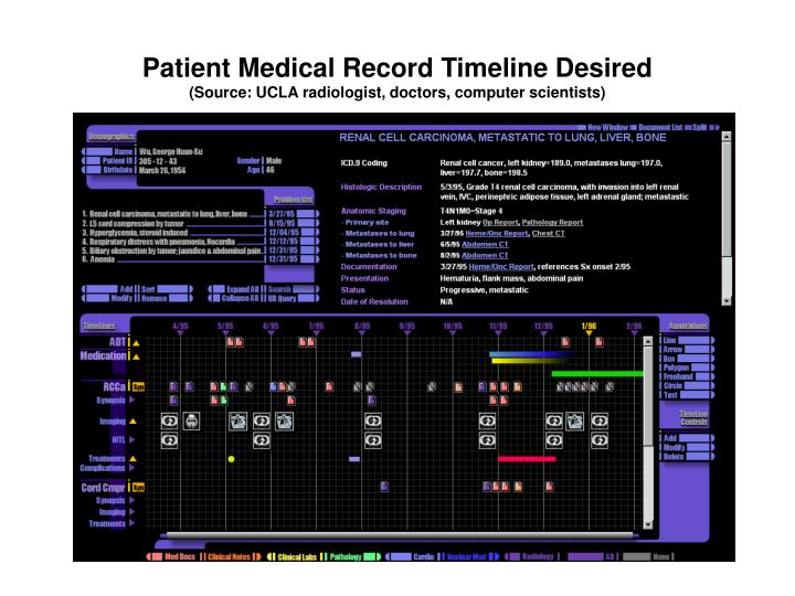 Patient Medical Record Timeline Desired