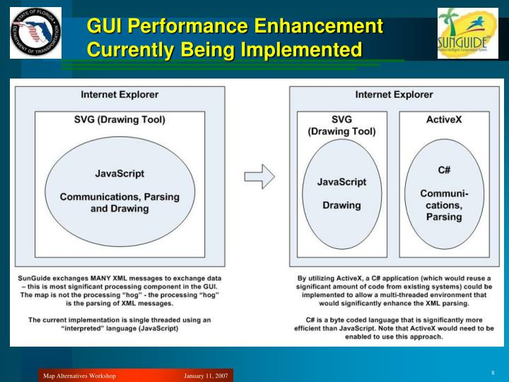 GUI Performance Enhancement Currently Being Implemented