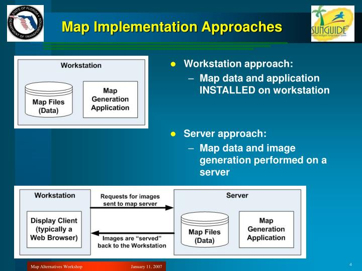 Map Implementation Approaches