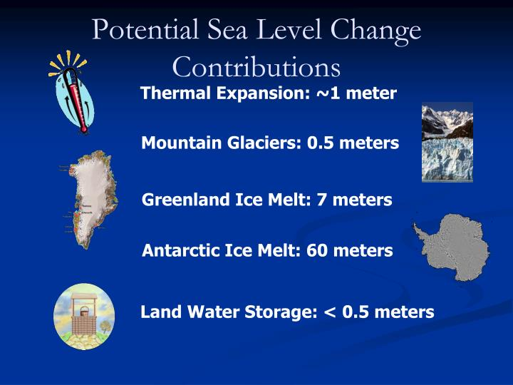 Potential Sea Level Change Contributions