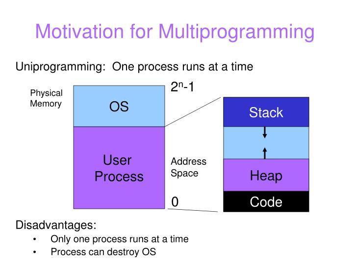 Motivation for multiprogramming