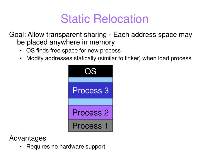 Static Relocation