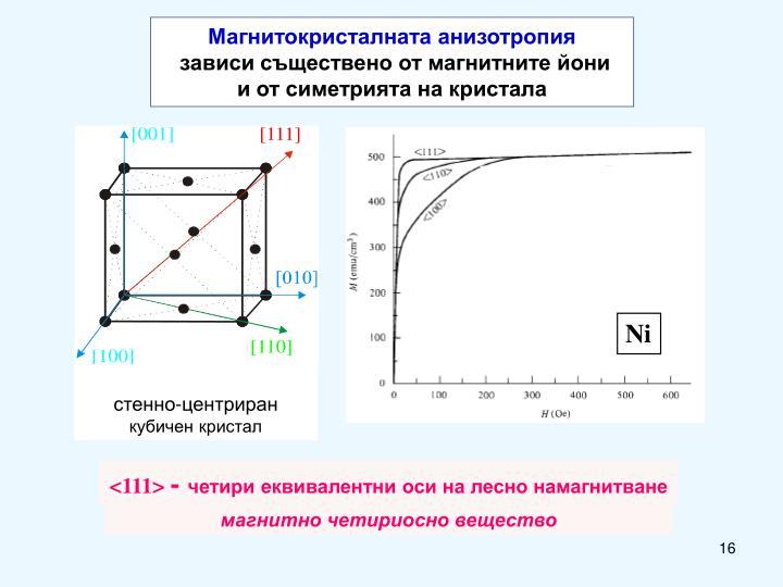 Магнитокристалната анизотропия