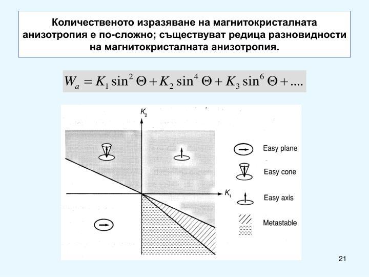 Количественото изразяване на магнитокристалната анизотропия е по-сложно; съществуват редица разновидности на магнитокристалната анизотропия