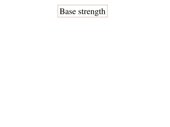 Base strength