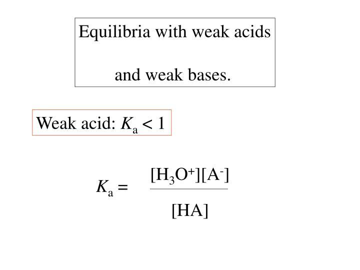 Equilibria with weak acids