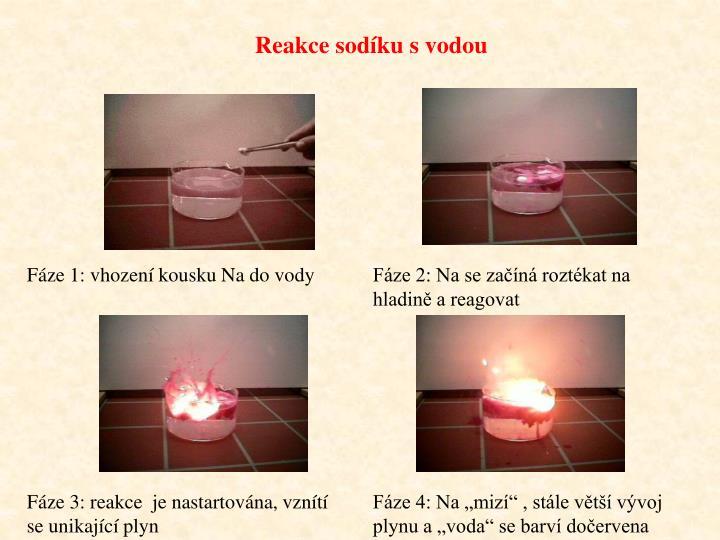 Reakce sodíku s vodou