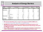 analysis of energy barriers