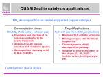 quasi zeolite catalysis applications