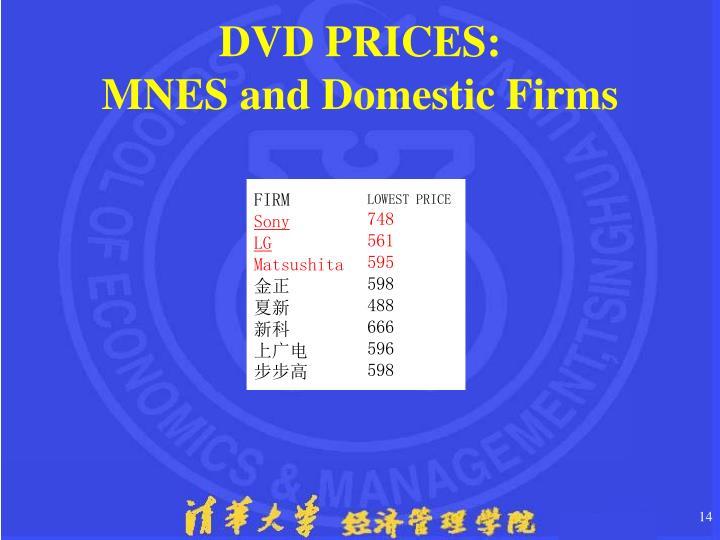 DVD PRICES: