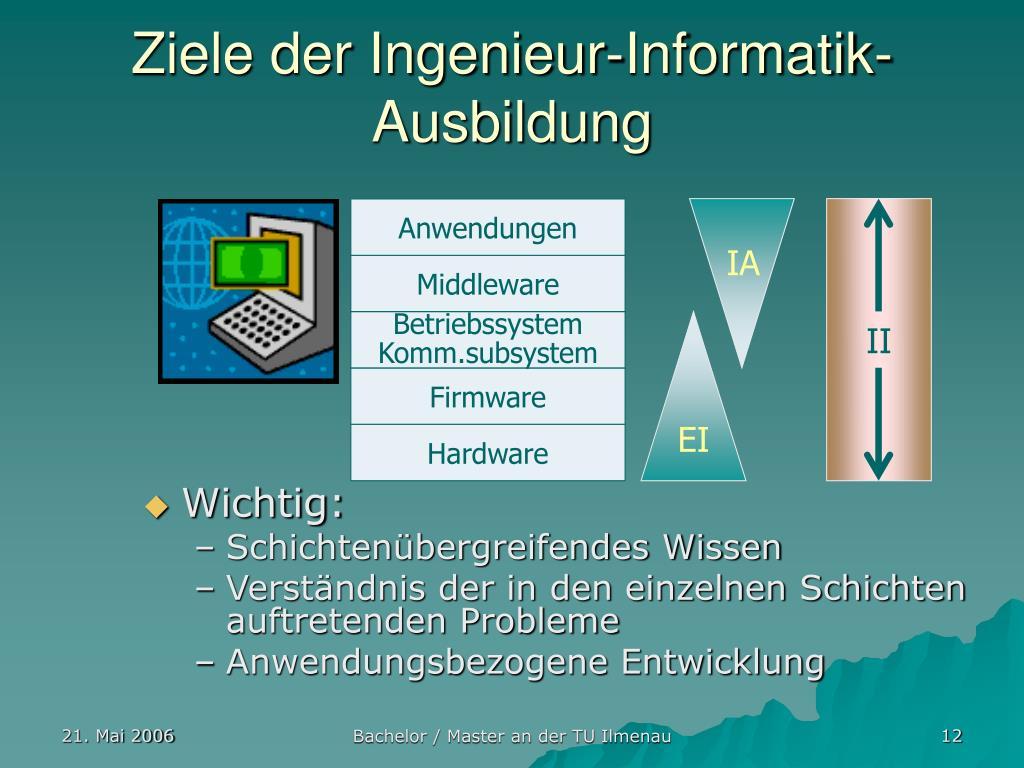 PPT - Bachelor & Master und die TU Ilmenau PowerPoint ...