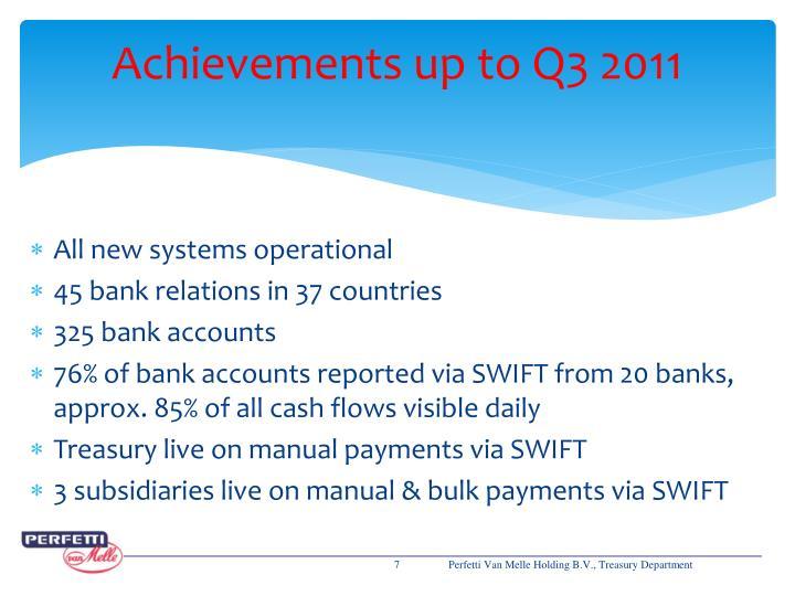 Achievements up to Q3 2011