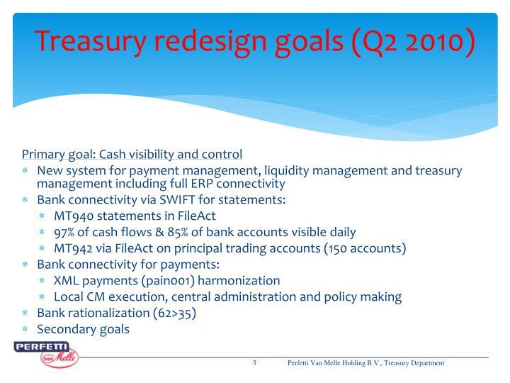 Treasury redesign goals (Q2 2010)