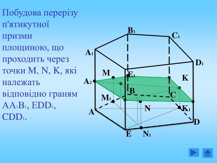 Побудова перерізу п'ятикутної призми площиною, що проходить через точки