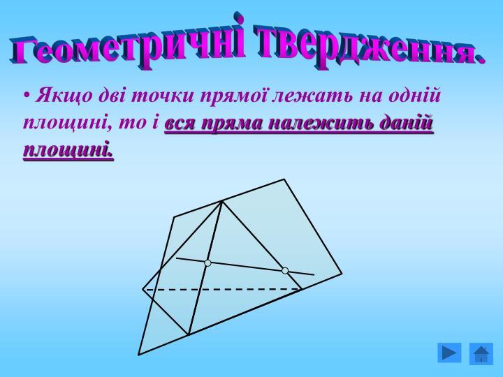 Геометричні твердження.