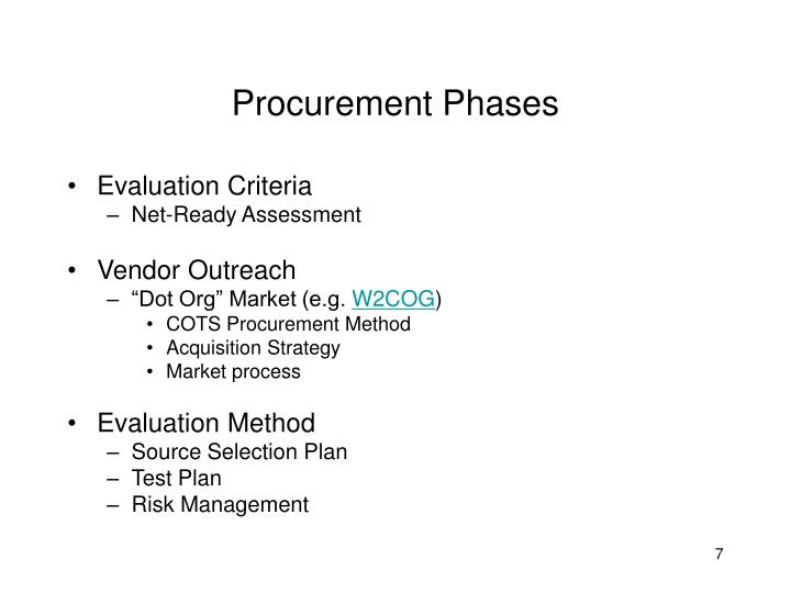 Procurement Phases