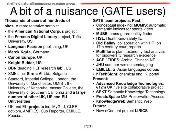 GATE team projects. Past: