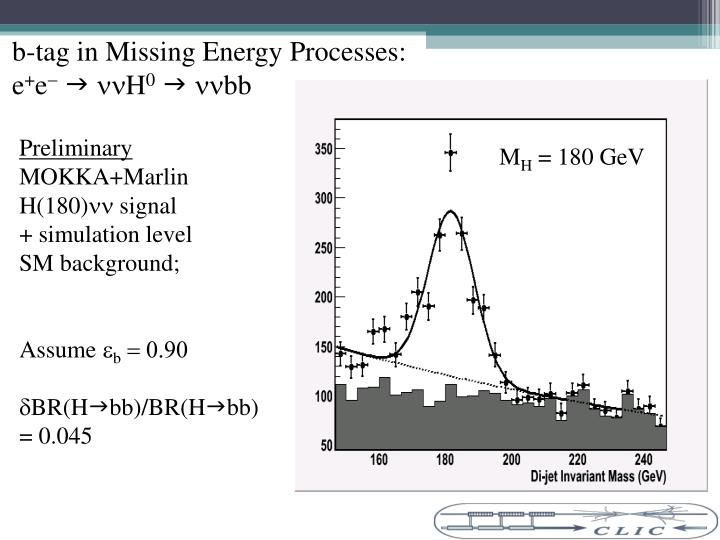 b-tag in Missing Energy Processes: