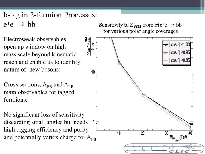 b-tag in 2-fermion Processes: