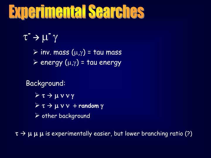 Experimental Searches