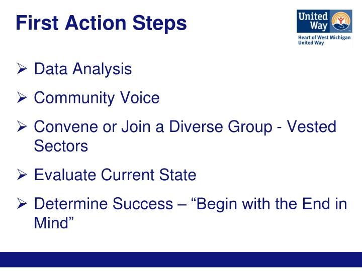 First Action Steps