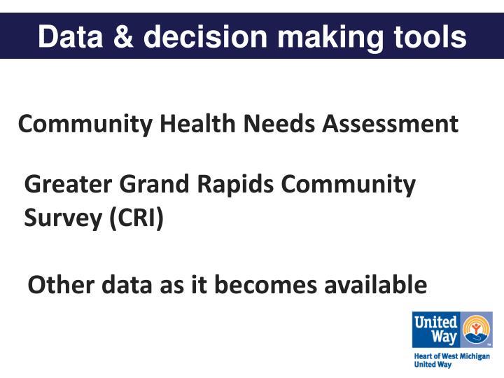 Data & decision making tools
