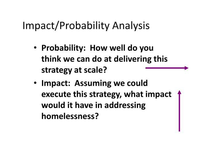 Impact/Probability Analysis