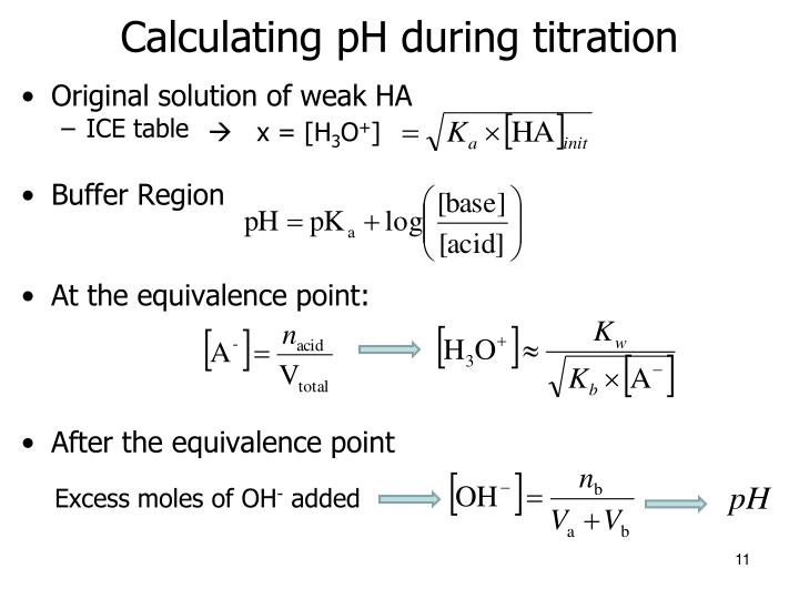 Calculating pH during titration