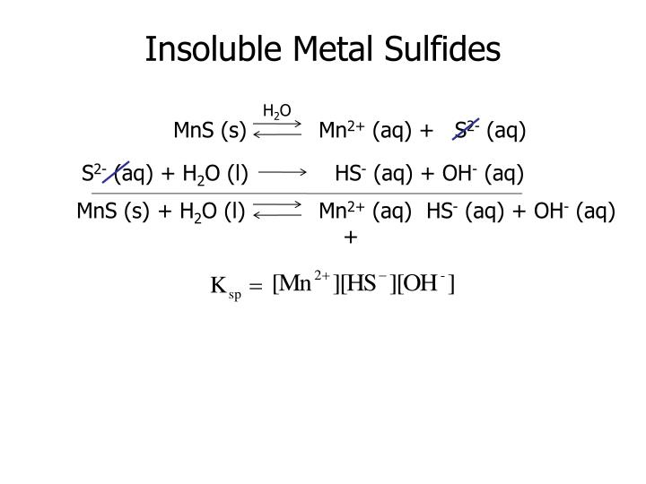 Insoluble Metal Sulfides