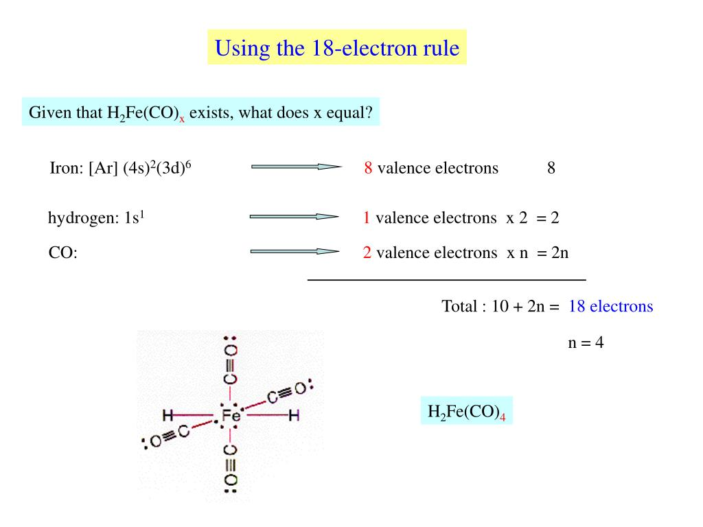 PPT - Bonding in Transition Metals and Coordination