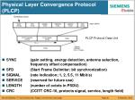 physical layer convergence protocol plcp